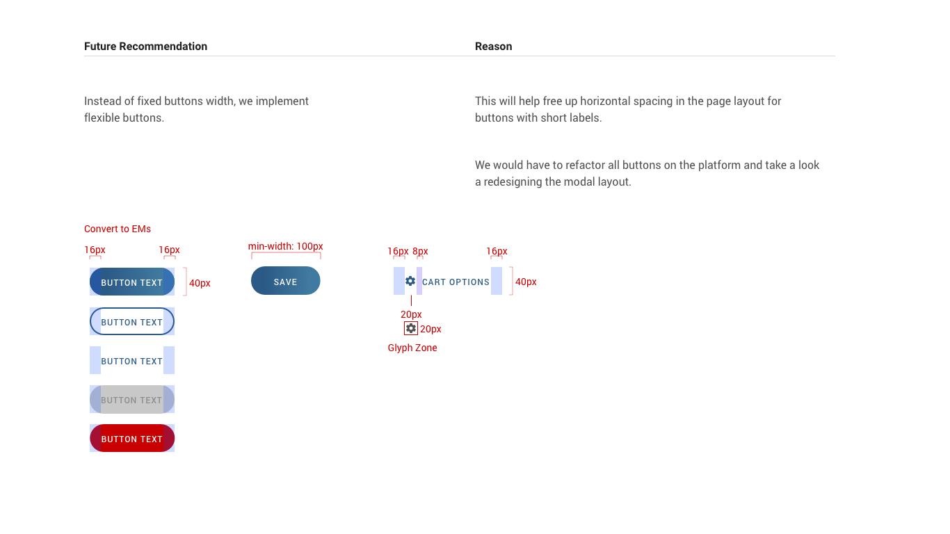 DSM_Buttons-Recommendation7